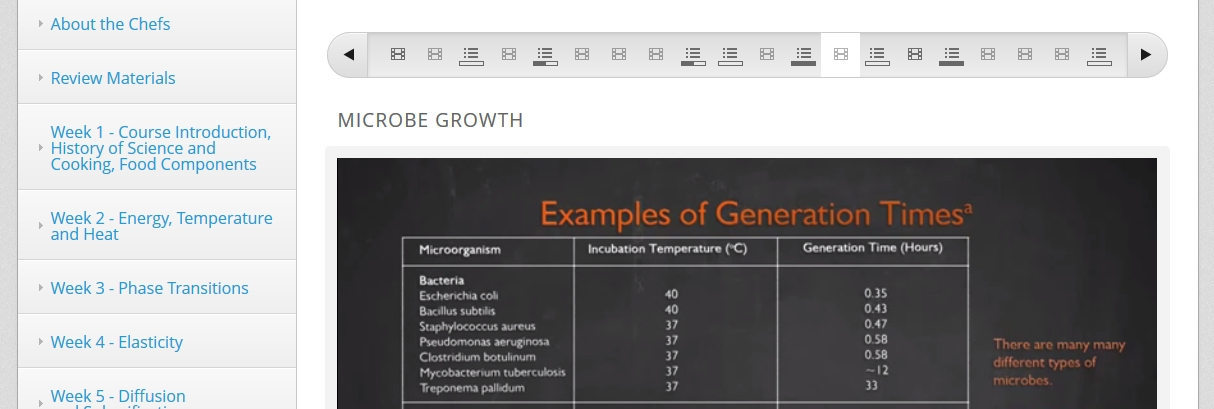 Science and cooking – HarvardX online course Screenshot